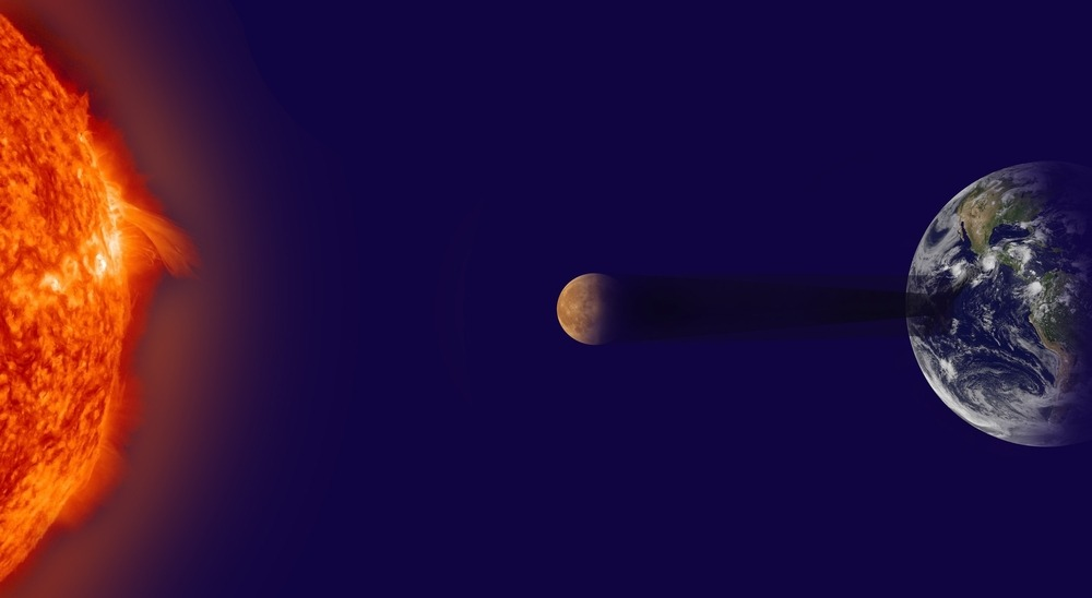 zon-maan-aarde