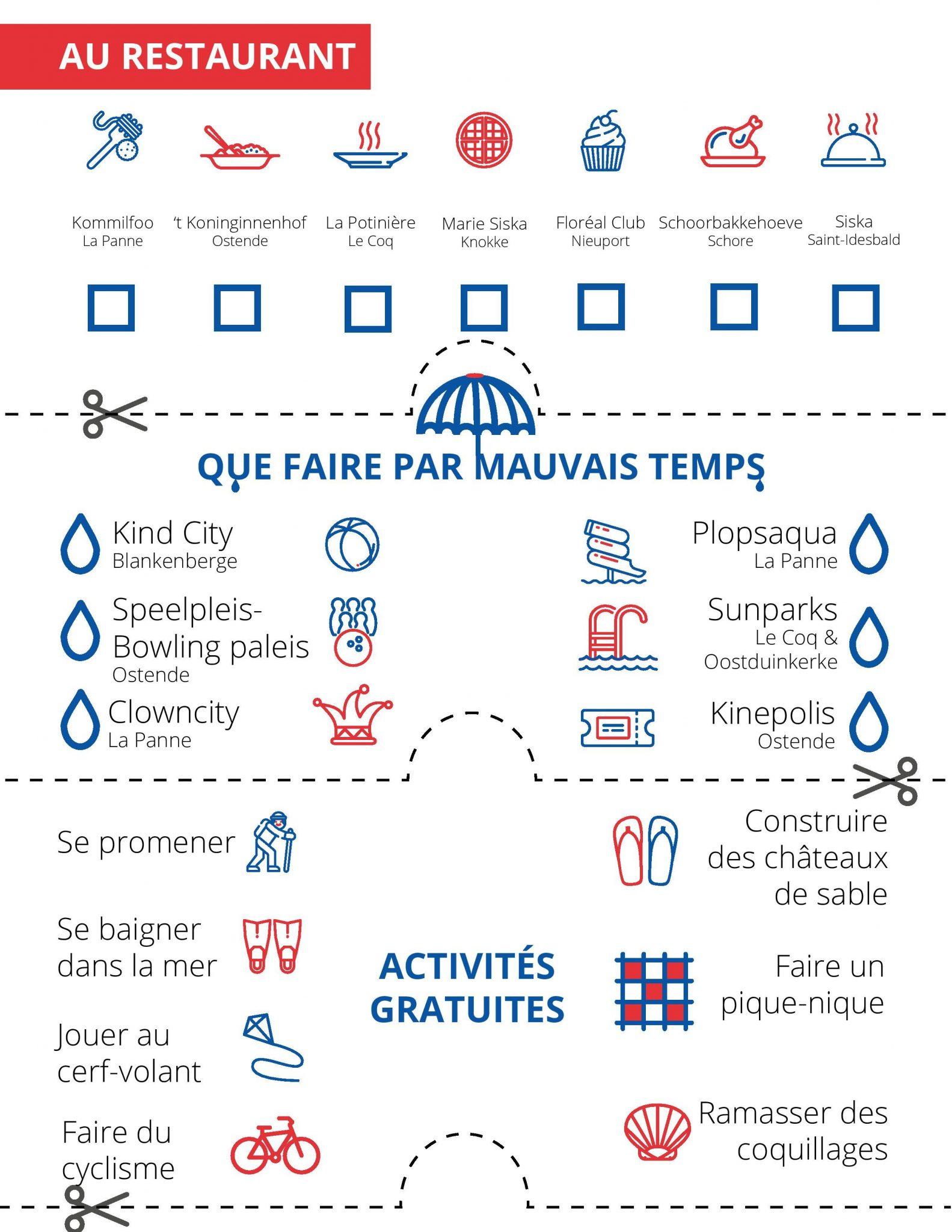 A_la_mer_avec_les_enfants_checklist-page-003