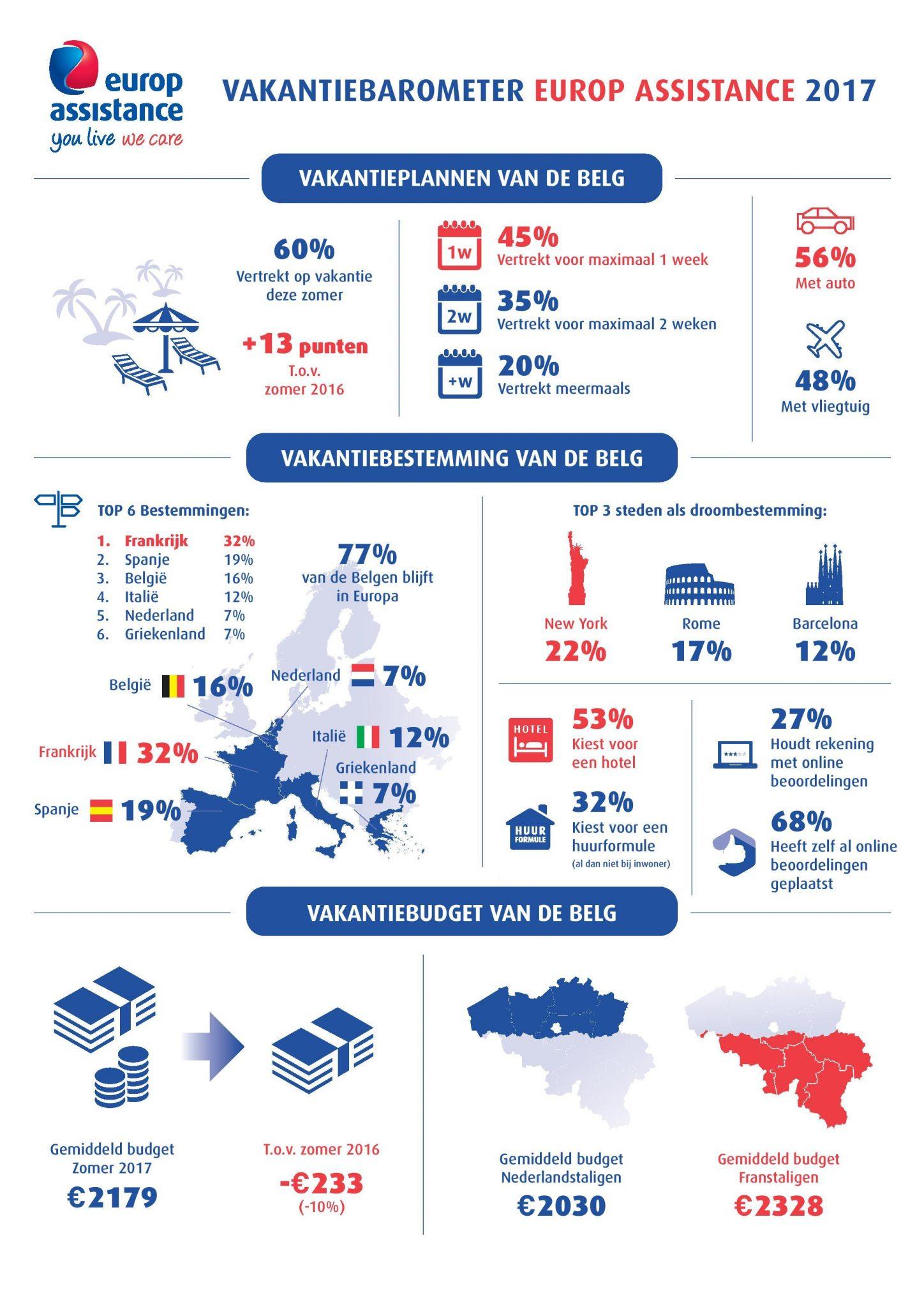 Infografie_Barometer_EA_2017
