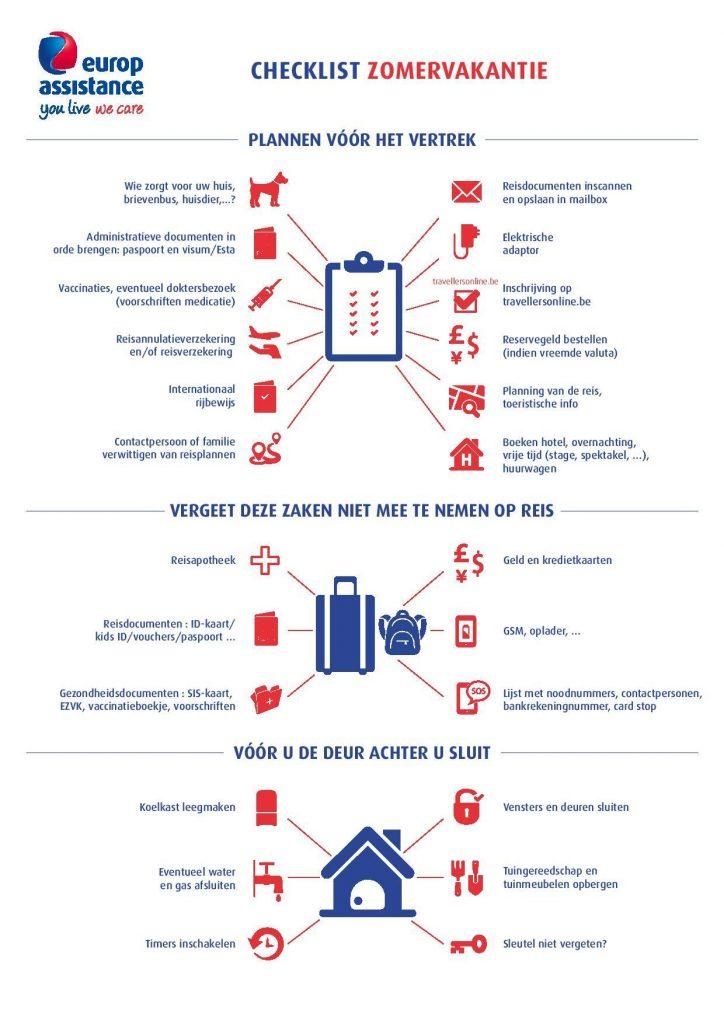 De Checklist Van Uw Vertrek Op Vakantie Europ Assistance