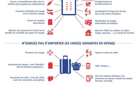 La check-list des départs en vacances