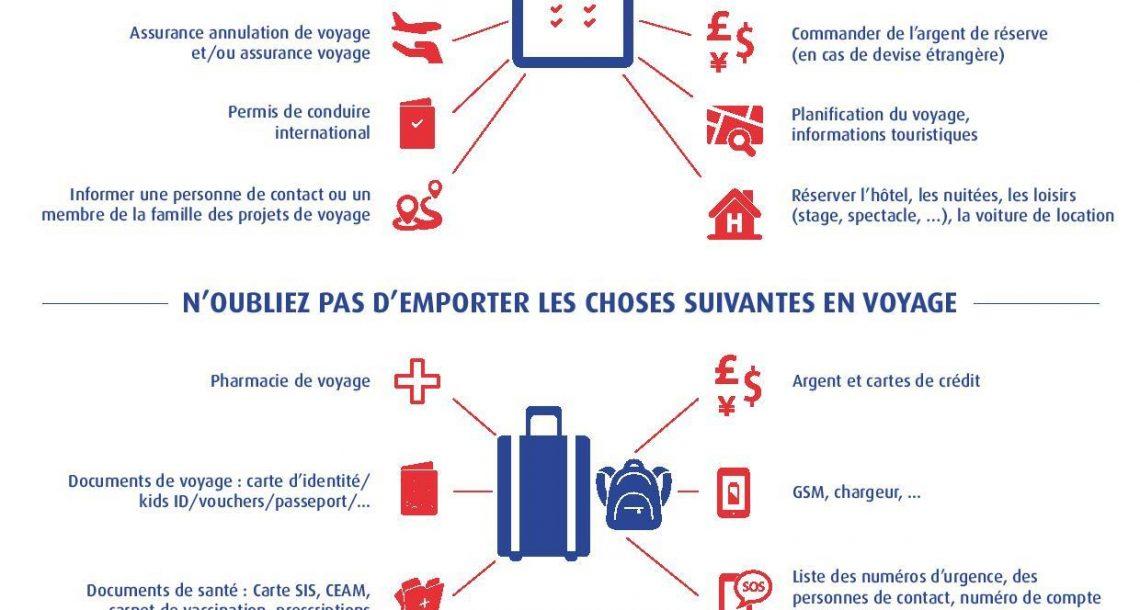 De checklist van uw vertrek op vakantie